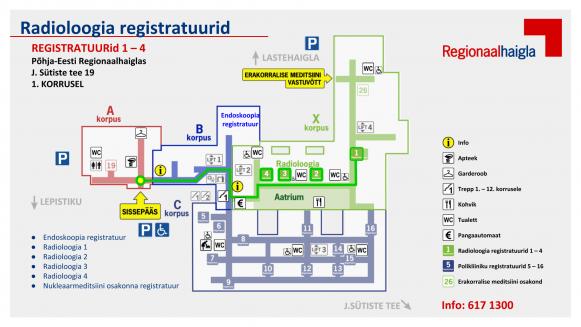 teekonnakaardid registratuurid 1-4 radioloogia